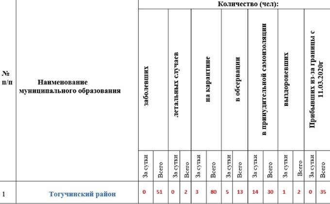 vn.ru
