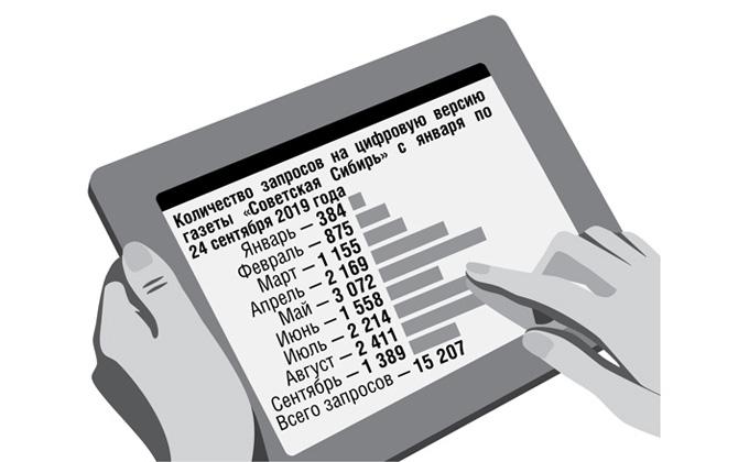 Архив газеты «Советская Сибирь» стал доступен в цифровом формате