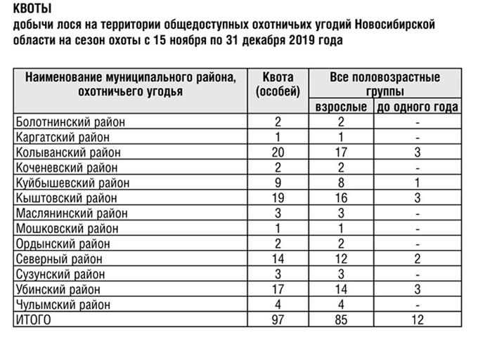 таблица 1.jpg
